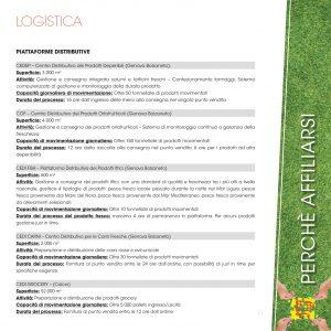 Brochure Franchising - Doro Supermercati-11